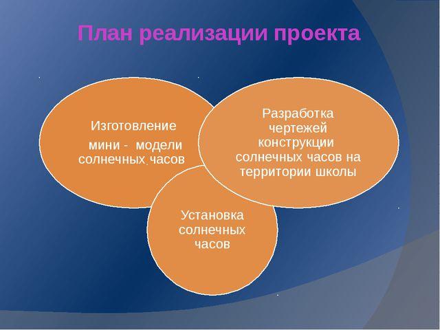 План реализации проекта Изготовление мини - модели солнечных часов Установка...