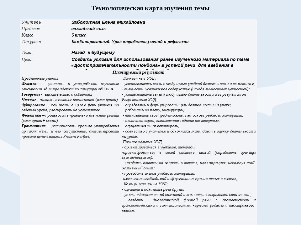 Технологическая карта изучения темы Учитель Заболотная Елена Михайловна Предм...
