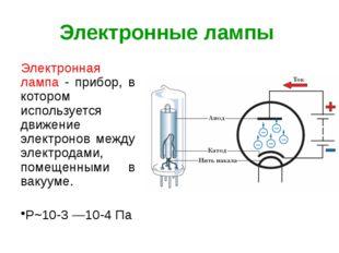 Электронные лампы Электронная лампа - прибор, в котором используется движение