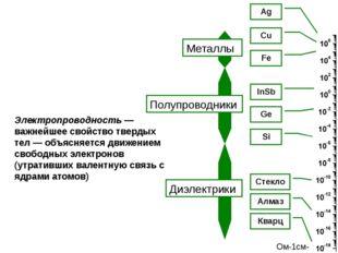 Электропроводность — важнейшее свойство твердых тел — объясняется движением с
