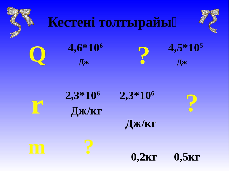Кестені толтырайық Q 4,6*106 Дж  ?4,5*105 Дж r2,3*106 Дж/кг 2,3*106 Дж/к...