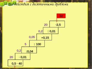 Все действия с десятичными дробями 50 0,5 · 40 · 0,01 :0,04 : 100 +0,15 : 0,0