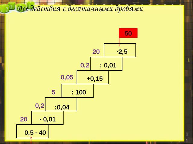 Все действия с десятичными дробями 50 0,5 · 40 · 0,01 :0,04 : 100 +0,15 : 0,0...