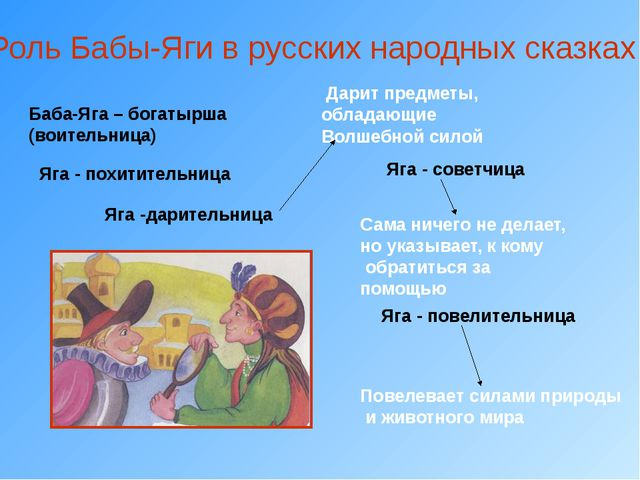 Роль Бабы-Яги в русских народных сказках Баба-Яга – богатырша (воительница) Я...