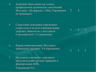 4.Здоровый образ жизни как основа профилактики хронических заболеваний. Мето