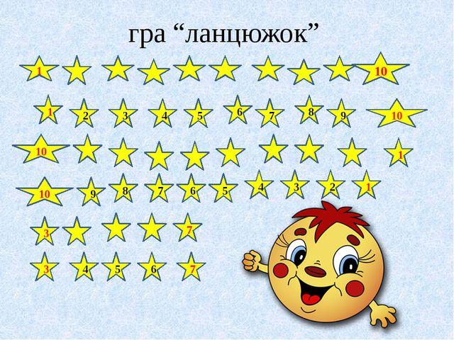 """10 гра """"ланцюжок"""" 1 1 2 3 4 5 6 7 8 9 10 10 1 10 9 8 7 6 5 4 3 2 1 3 7 3 4 5..."""