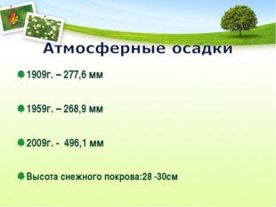 1909г. – 277,6 мм 1959г. – 268,9 мм 2009г. - 496,1 мм Высота снежного покров
