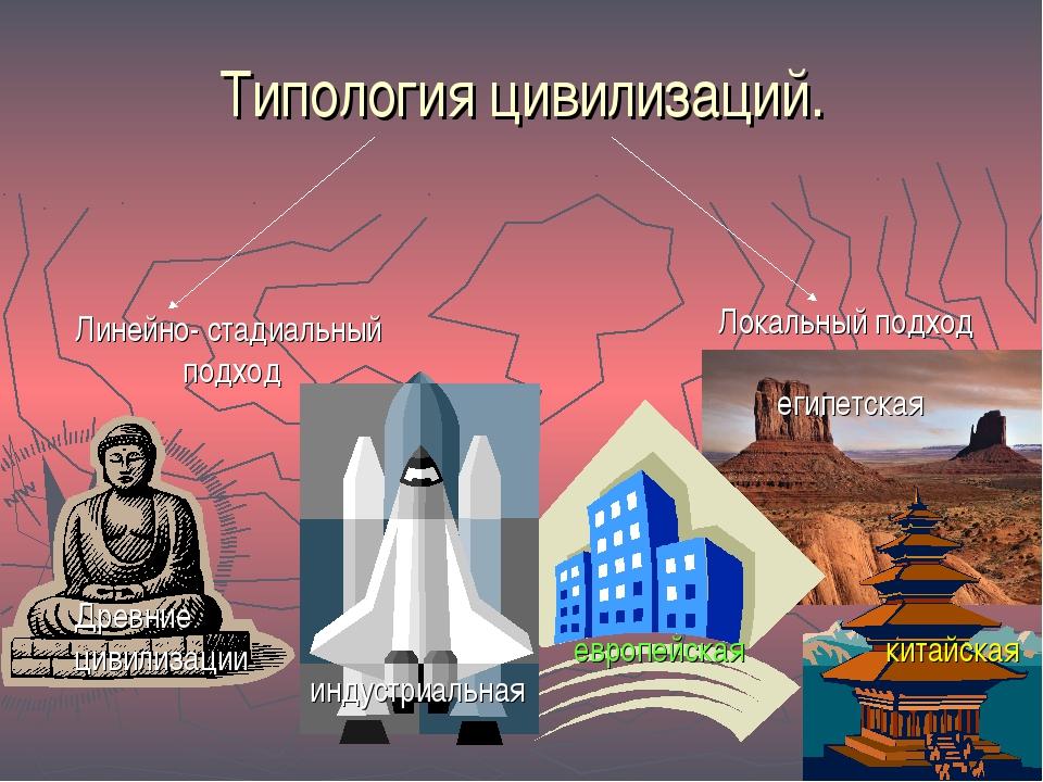 Типология цивилизаций. Линейно- стадиальный подход Локальный подход египетска...