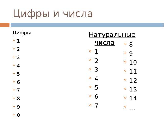 Цифры и числа Цифры 1 2 3 4 5 6 7 8 9 0 Натуральные числа 1 2 3 4 5 6 7 8 9 1...
