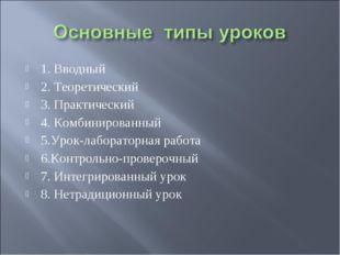 1. Вводный 2. Теоретический 3. Практический 4. Комбинированный 5.Урок-лаборат