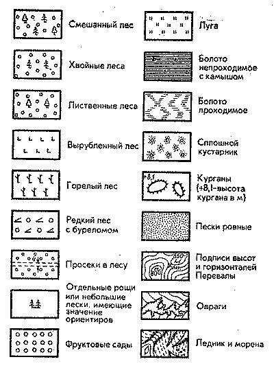 http://raaar.ru/zeml/HTML_sp_tur/usl_topograf_znaki1.gif