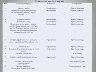 Технологическая карта №п/п Выполненная операция Материалы Инструменты. 1.