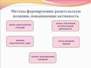 анализ педагогических ситуаций решение педагогических задач анализ собственн