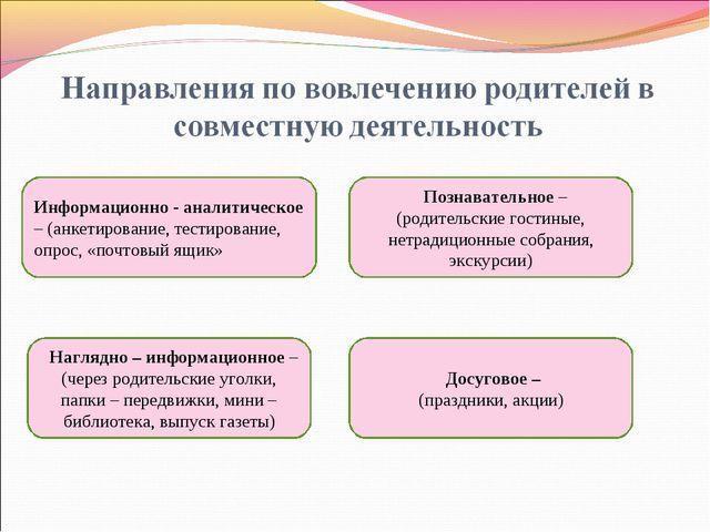 Информационно - аналитическое – (анкетирование, тестирование, опрос, «почтовы...