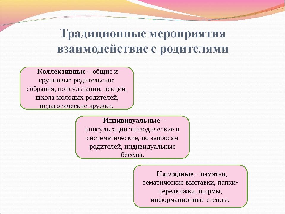 Коллективные – общие и групповые родительские собрания, консультации, лекции...