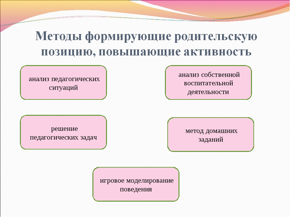 анализ педагогических ситуаций решение педагогических задач анализ собственн...