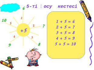 +5 1 2 3 4 5 6 7 8 9 10 1 + 5 = 6 2 + 5 = 7 3 + 5 = 8 4 + 5 = 9 5 + 5 = 10 5-