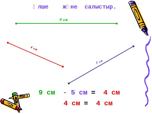 Өлше және салыстыр. 9 см 4 см 5 см 9 см - 5 см = 4 см 4 см = 4 см