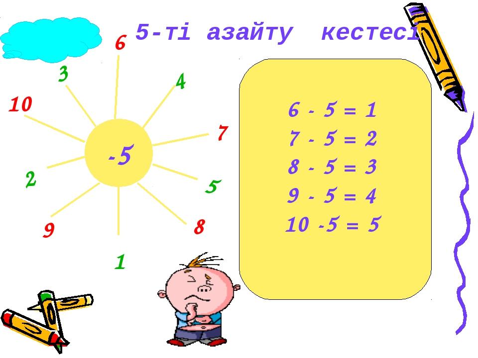 -5 1 2 3 4 5 6 7 8 9 10 6 - 5 = 1 7 - 5 = 2 8 - 5 = 3 9 - 5 = 4 10 -5 = 5 5-т...