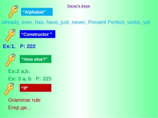 """already, ever, has, have, just, never, Present Perfect, verbs, yet """"Alphabet"""""""