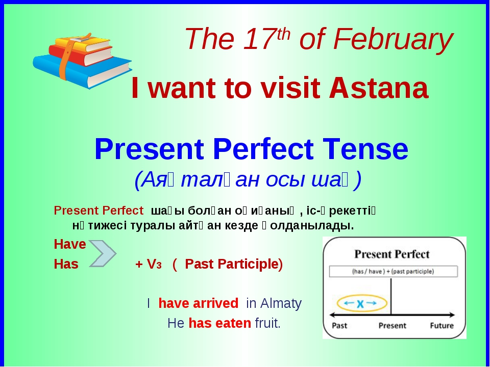 I want to visit Astana The 17th of February Present Perfect Tense (Аяқталған...