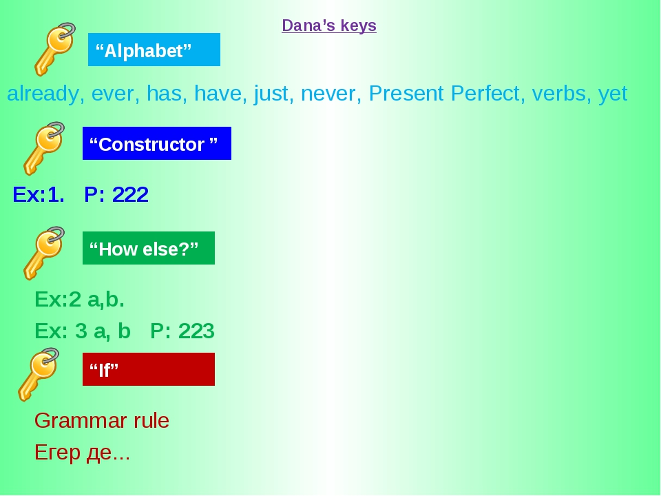 """already, ever, has, have, just, never, Present Perfect, verbs, yet """"Alphabet""""..."""