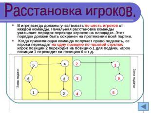 В игре всегда должны участвовать по шесть игроков от каждой команды. Начальна