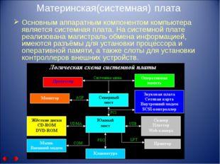 Материнская(системная) плата Основным аппаратным компонентом компьютера являе