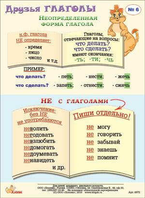 Как сделать памятки по русскому языку