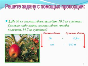 2.Из 30 кг свежих яблок выходит 10,5 кг сушеных. Сколько надо взять свежих яб