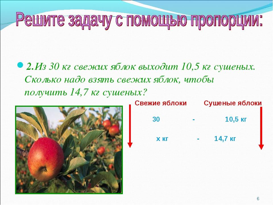 2.Из 30 кг свежих яблок выходит 10,5 кг сушеных. Сколько надо взять свежих яб...