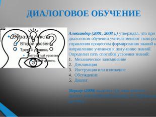 ДИАЛОГОВОЕ ОБУЧЕНИЕ Александер (2001, 2008 г.) утверждал, что при диалоговом