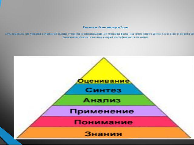 Таксономия (Классификация) Блума Блум выделил шесть уровней в когнитивной об...