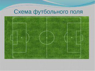 Схема футбольного поля