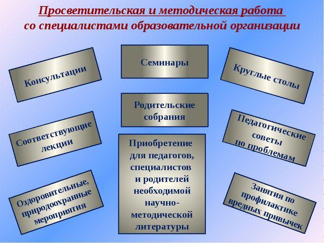 Просветительская и методическая работа со специалистами образовательной орган...