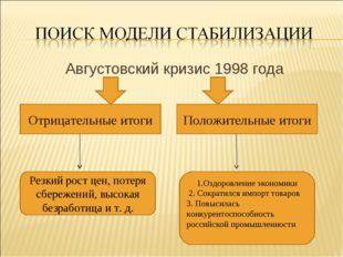 Августовский кризис 1998 года Отрицательные итоги Положительные итоги Резкий