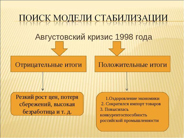Августовский кризис 1998 года Отрицательные итоги Положительные итоги Резкий...