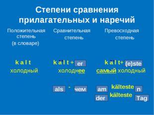 Степени сравнения прилагательных и наречий er am (e)ste der Tag als чем n Пол