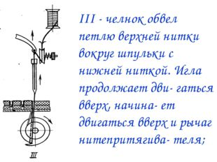 ІІІ - челнок обвел петлю верхней нитки вокруг шпульки с нижней ниткой. Игла п