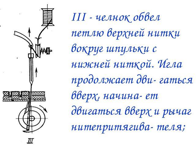 ІІІ - челнок обвел петлю верхней нитки вокруг шпульки с нижней ниткой. Игла п...