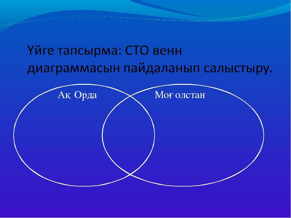 Ақ Орда Моғолстан