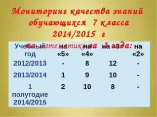 Мониторинг качества знаний обучающихся 7 класса 2014/2015 г по математике за