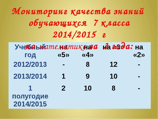 Мониторинг качества знаний обучающихся 7 класса 2014/2015 г по математике за...