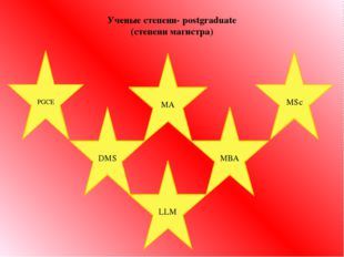 Ученые степени- postgraduate (степени магистра) LLM DMS MA MBA MSc PGCE