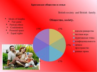 Британское общество и семья British society and British family. Ideals of kni