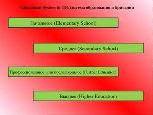 Educational System in GB, система образования в Британии Начальное (Elementar