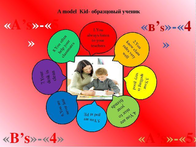 A model Kid- образцовый ученик 1.You always listen to your teachers 8.You of...