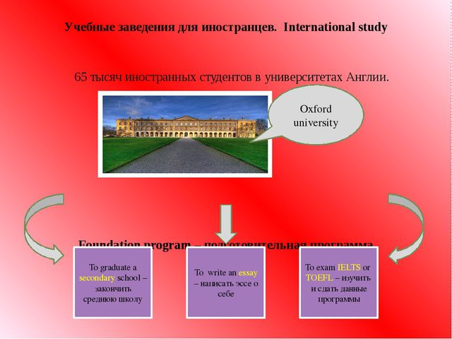 65 тысяч иностранных студентов в университетах Англии. Foundation program –...