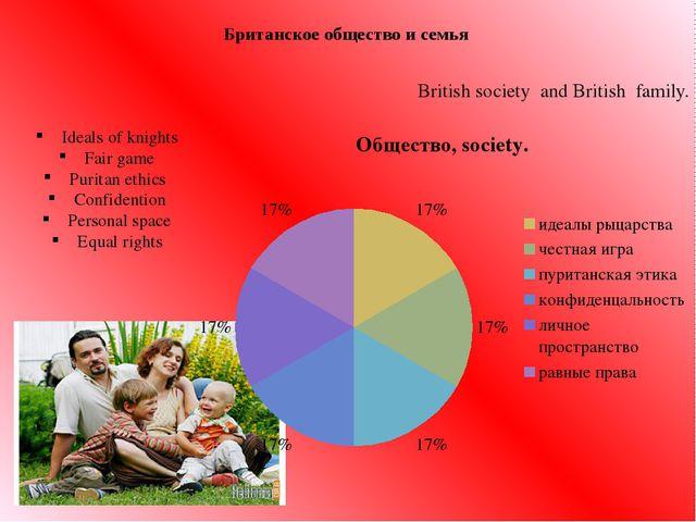Британское общество и семья British society and British family. Ideals of kni...