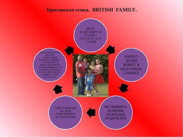 Британская семья. BRITISH FAMILY.